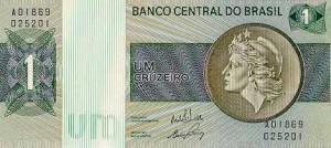 Mudanças de moeda no Brasil