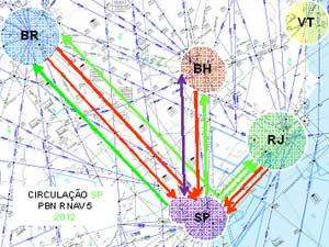 Aeronáutica reestrutura rotas para reduzir tempo de voos no país