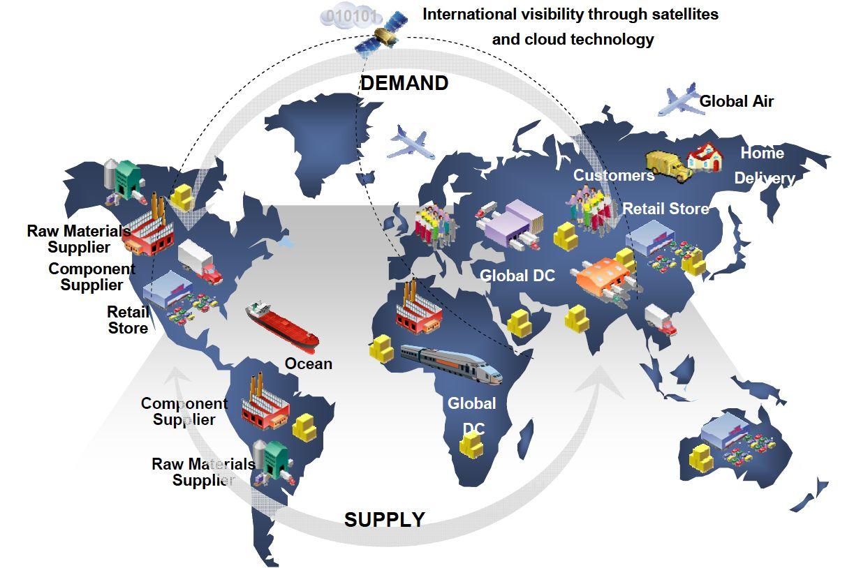 De onde vem essa camiseta? Das cadeias de suprimentos globais!