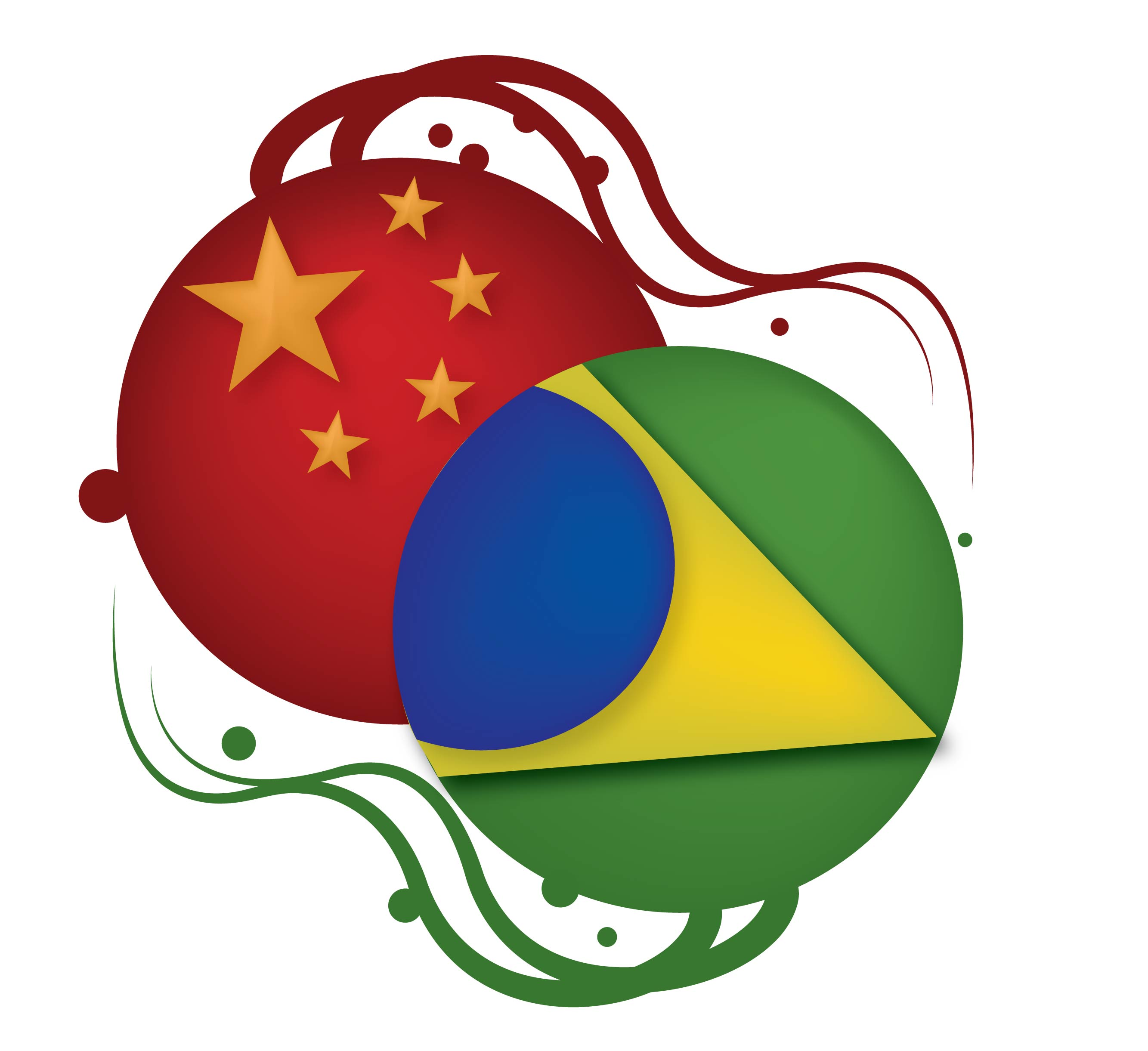 Brasil e China: perspectivas