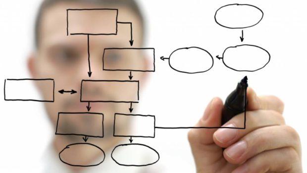 A estruturação dos princípios logísticos